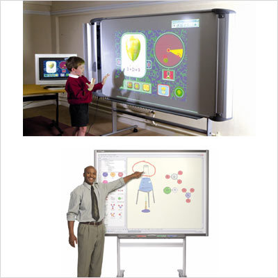 Educational Presentation Interactive Boards