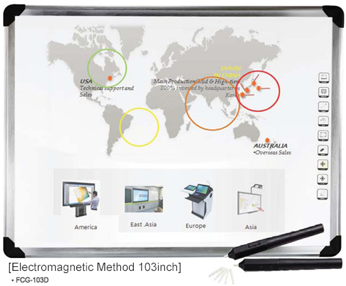 Multifunctional Interactive White Board